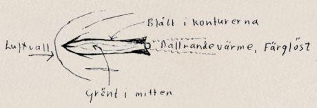 Sketch of a Ghost Rocket